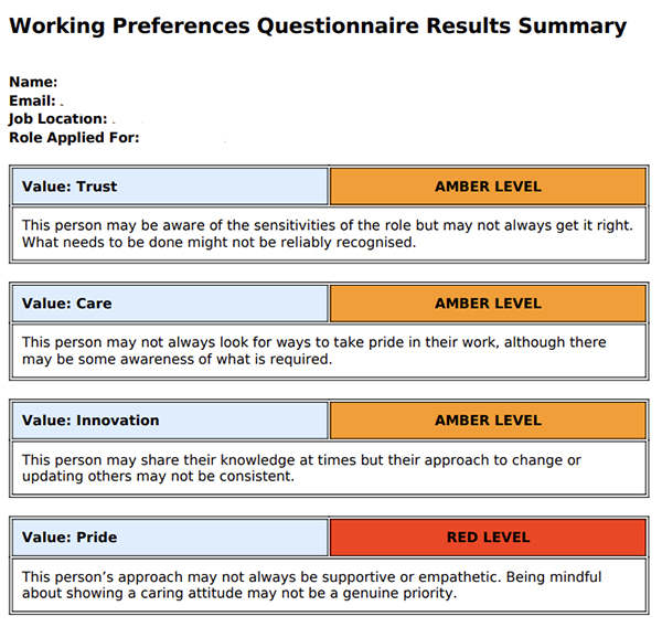 Working preferences questionnaire results